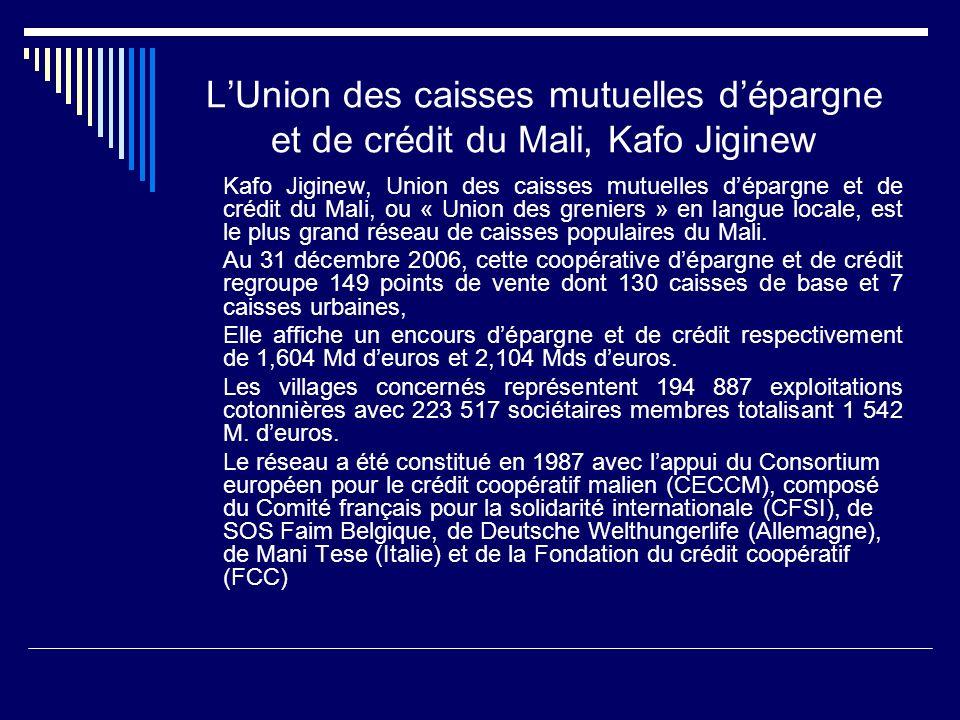 L'Union des caisses mutuelles d'épargne et de crédit du Mali, Kafo Jiginew