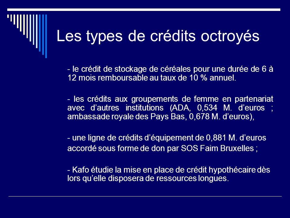 Les types de crédits octroyés
