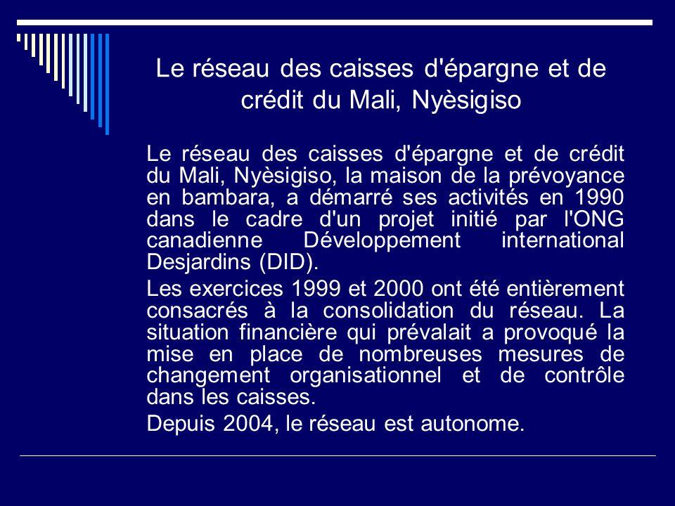 Le réseau des caisses d épargne et de crédit du Mali, Nyèsigiso