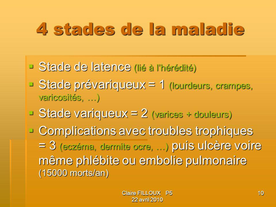 4 stades de la maladie Stade de latence (lié à l'hérédité)