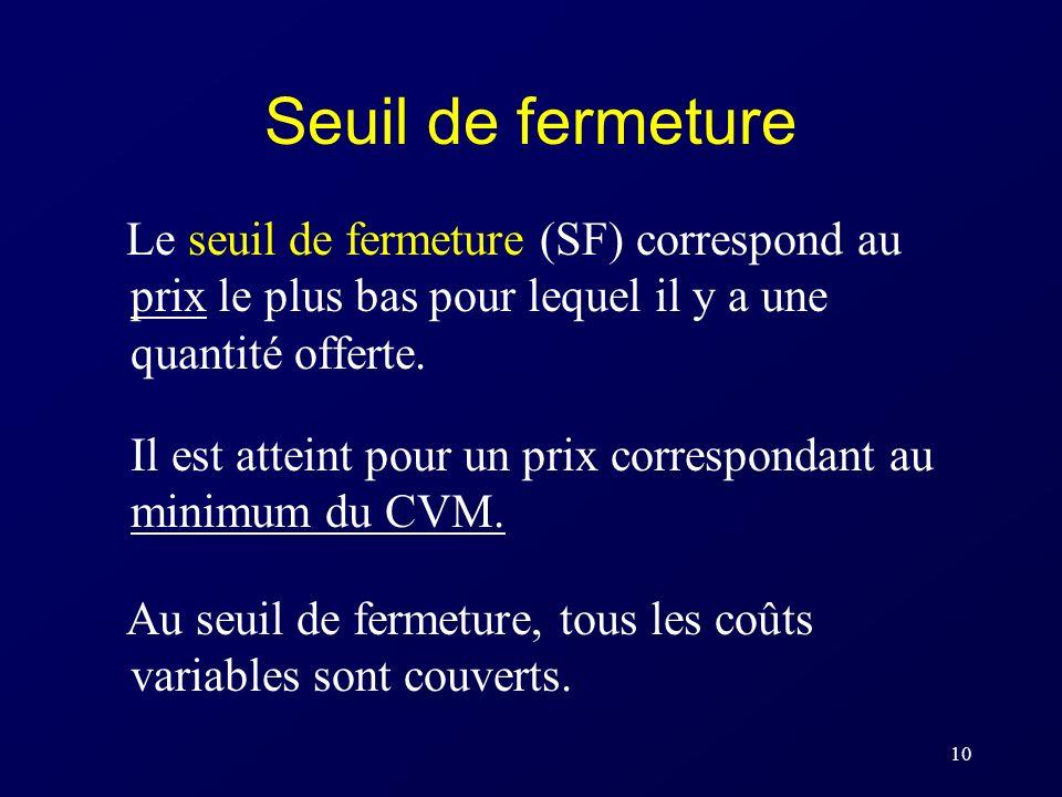 Seuil de fermeture Le seuil de fermeture (SF) correspond au prix le plus bas pour lequel il y a une quantité offerte.