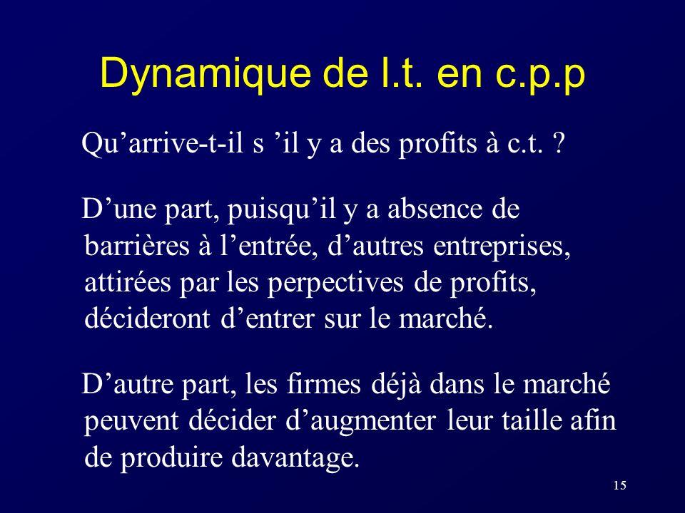 Dynamique de l.t. en c.p.p Qu'arrive-t-il s 'il y a des profits à c.t.
