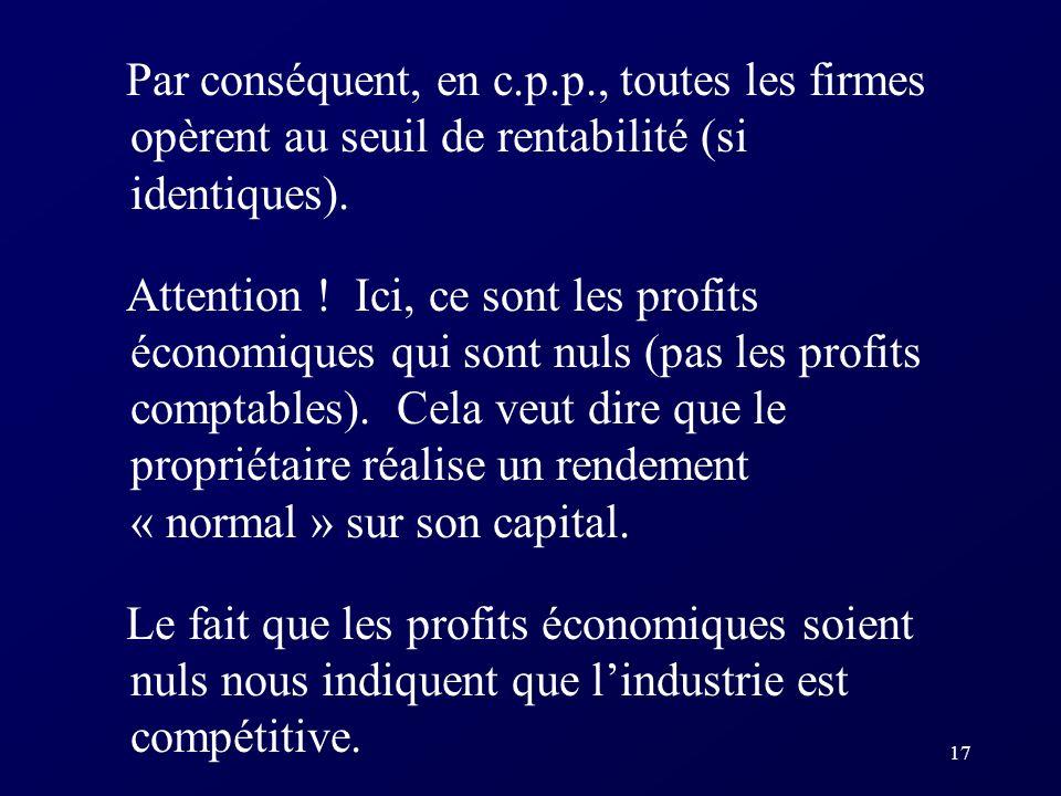 Par conséquent, en c.p.p., toutes les firmes opèrent au seuil de rentabilité (si identiques).