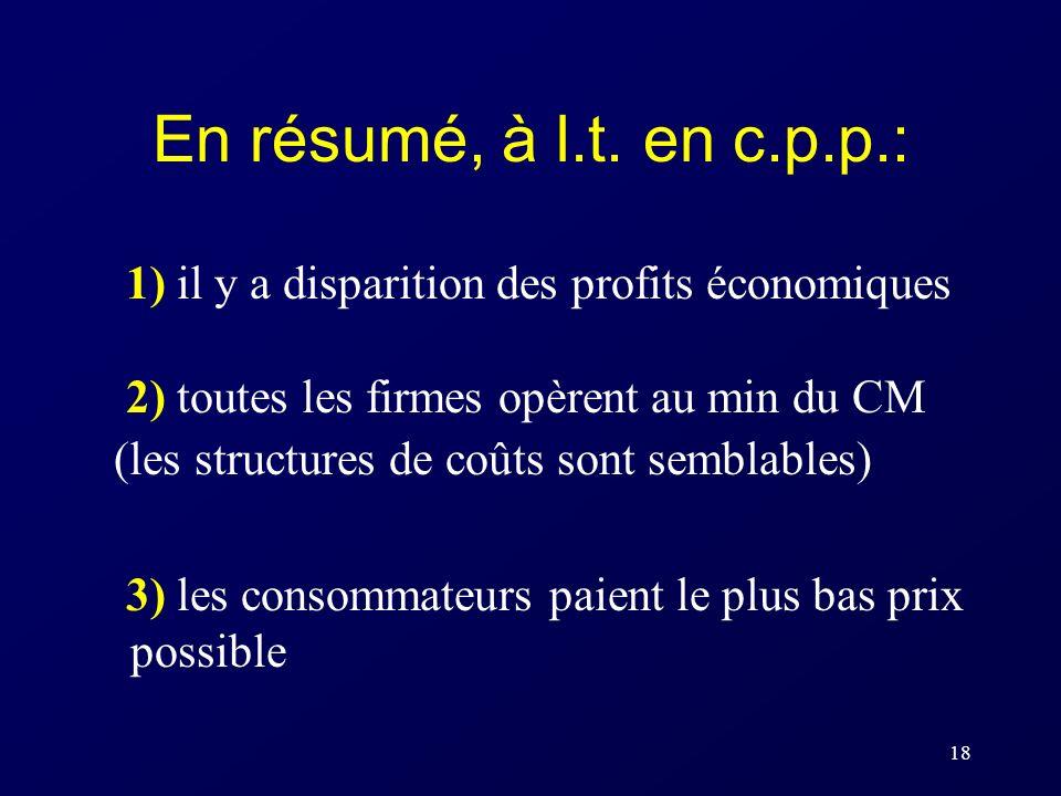 En résumé, à l.t. en c.p.p.: 1) il y a disparition des profits économiques. 2) toutes les firmes opèrent au min du CM.