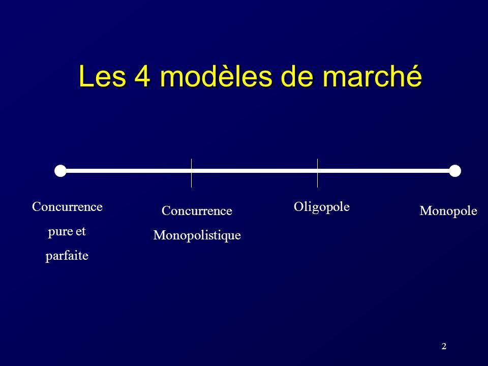 Les 4 modèles de marché Concurrence pure et parfaite Oligopole