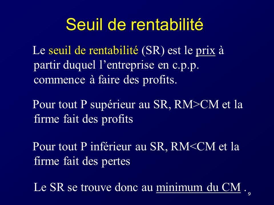 Seuil de rentabilité Le seuil de rentabilité (SR) est le prix à partir duquel l'entreprise en c.p.p. commence à faire des profits.