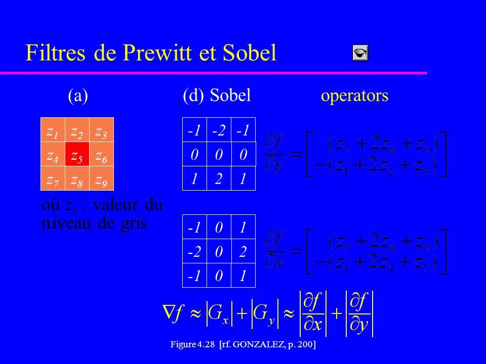 Filtres de Prewitt et Sobel