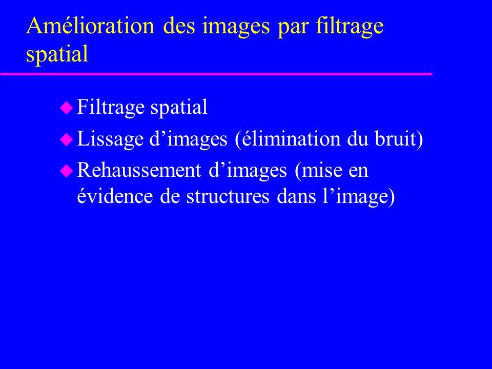 Amélioration des images par filtrage spatial