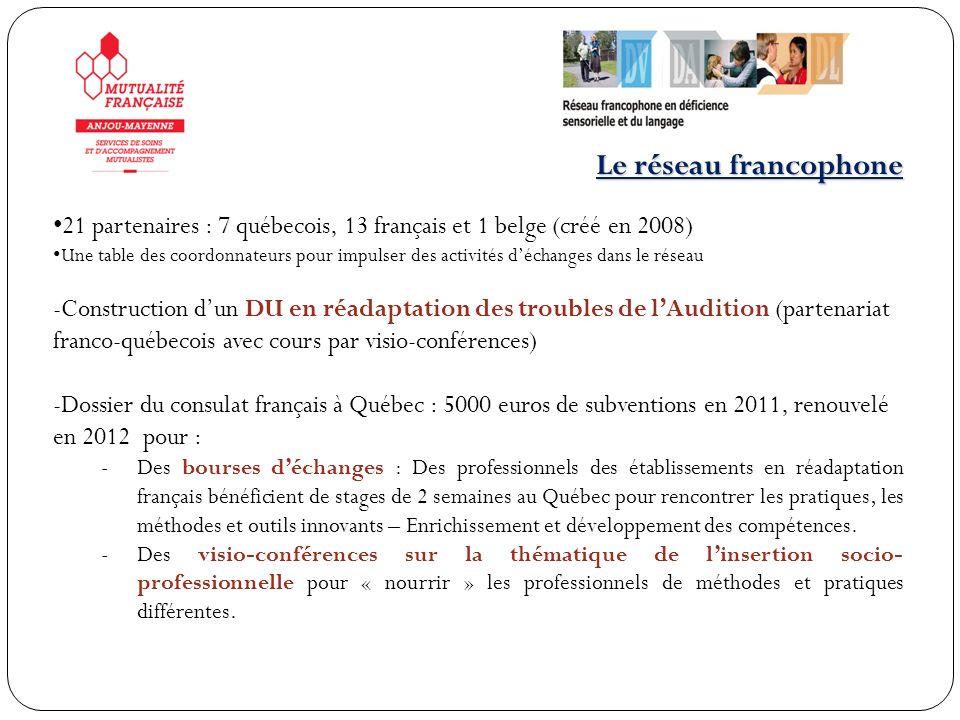 Le réseau francophone 21 partenaires : 7 québecois, 13 français et 1 belge (créé en 2008)