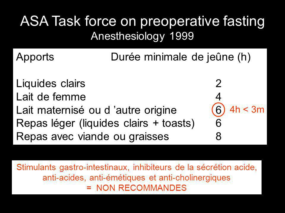 ASA Task force on preoperative fasting