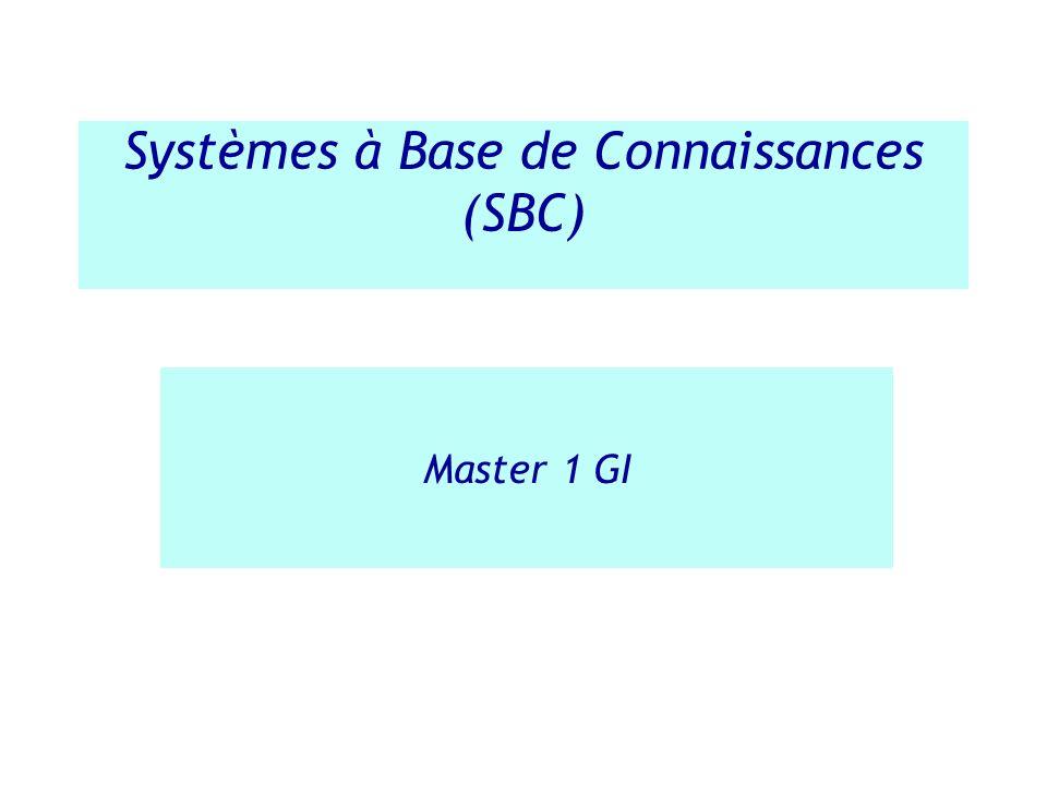 Systèmes à Base de Connaissances (SBC)