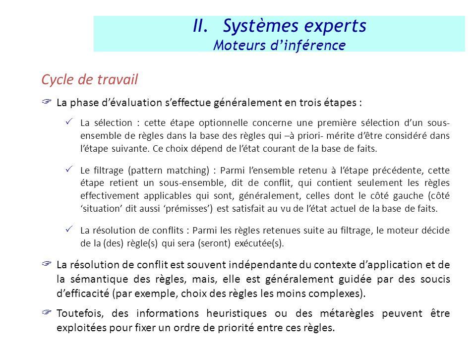 Systèmes experts Cycle de travail Moteurs d'inférence