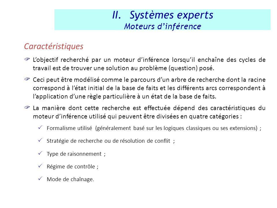 Systèmes experts Caractéristiques Moteurs d'inférence