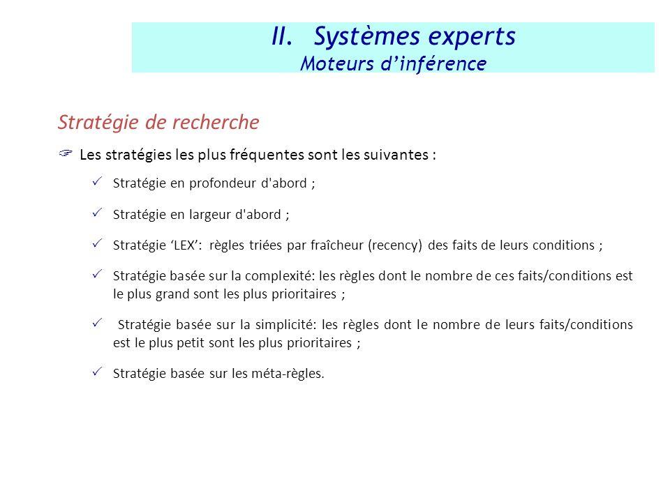 Systèmes experts Stratégie de recherche Moteurs d'inférence