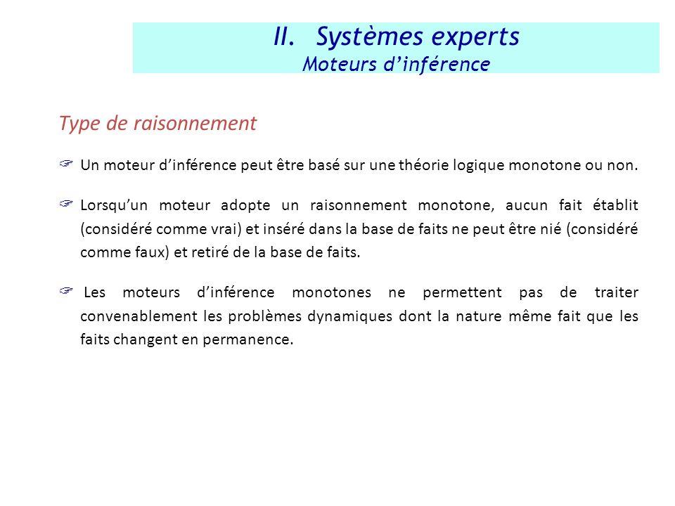 Systèmes experts Type de raisonnement Moteurs d'inférence