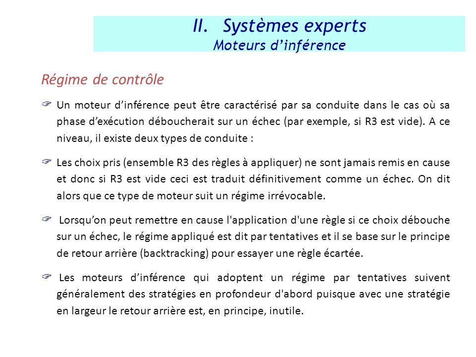 Systèmes experts Régime de contrôle Moteurs d'inférence