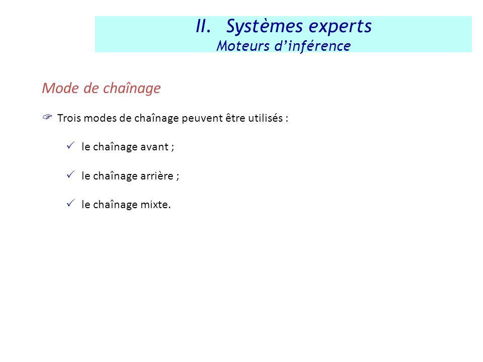Systèmes experts Mode de chaînage Moteurs d'inférence