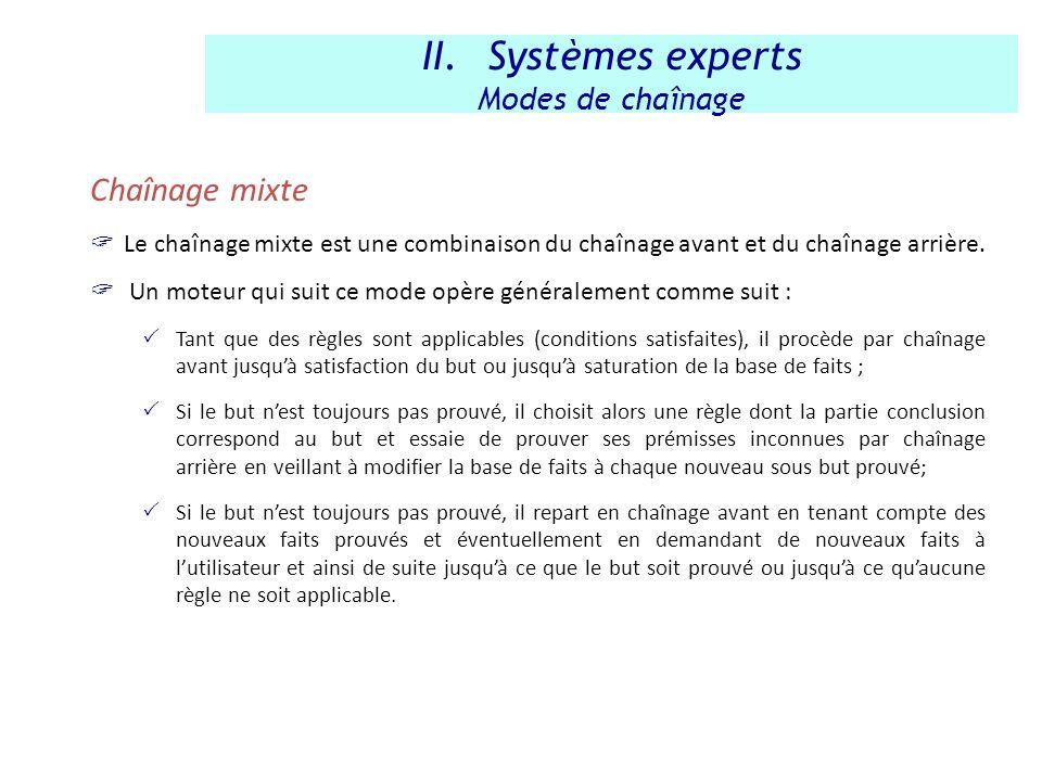 Systèmes experts Chaînage mixte Modes de chaînage