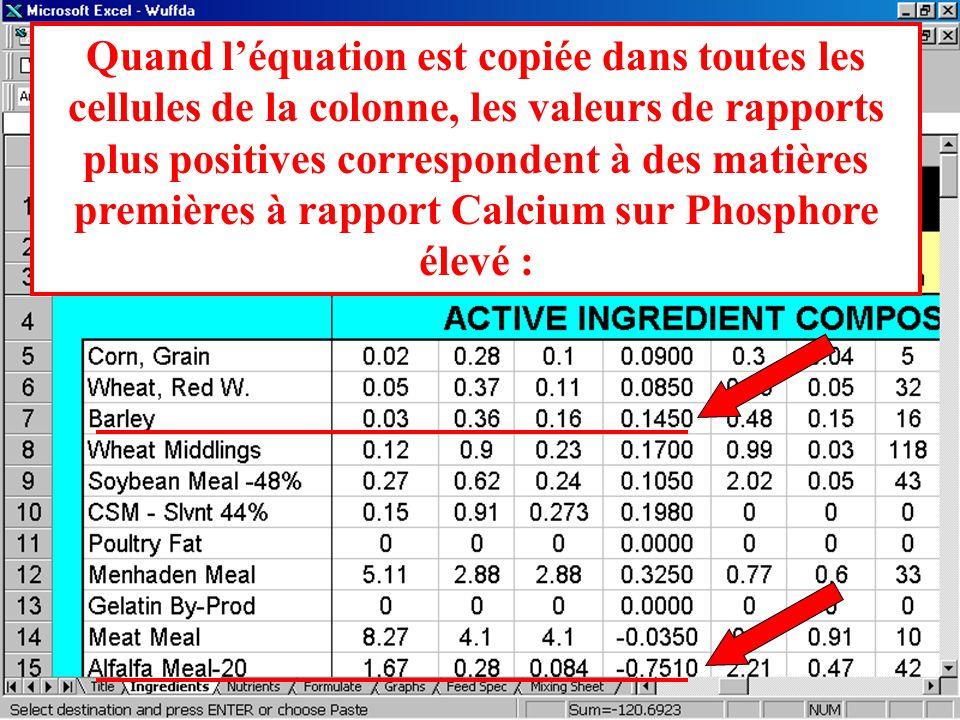 Quand l'équation est copiée dans toutes les cellules de la colonne, les valeurs de rapports plus positives correspondent à des matières premières à rapport Calcium sur Phosphore élevé :