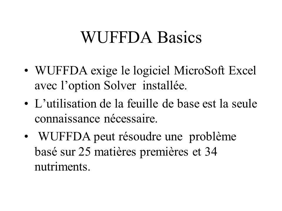 WUFFDA Basics WUFFDA exige le logiciel MicroSoft Excel avec l'option Solver installée.
