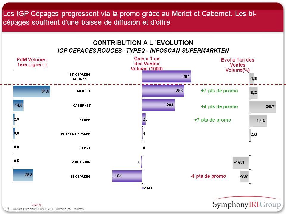 Les IGP Cépages progressent via la promo grâce au Merlot et Cabernet