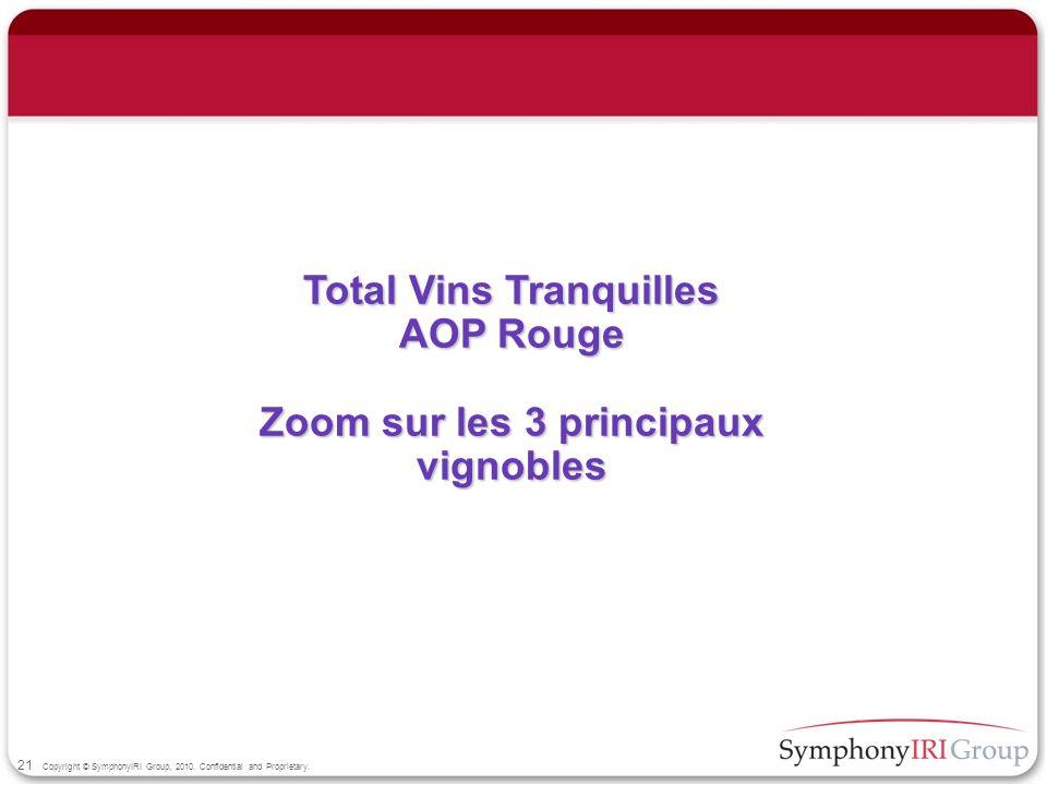 Total Vins Tranquilles AOP Rouge Zoom sur les 3 principaux vignobles