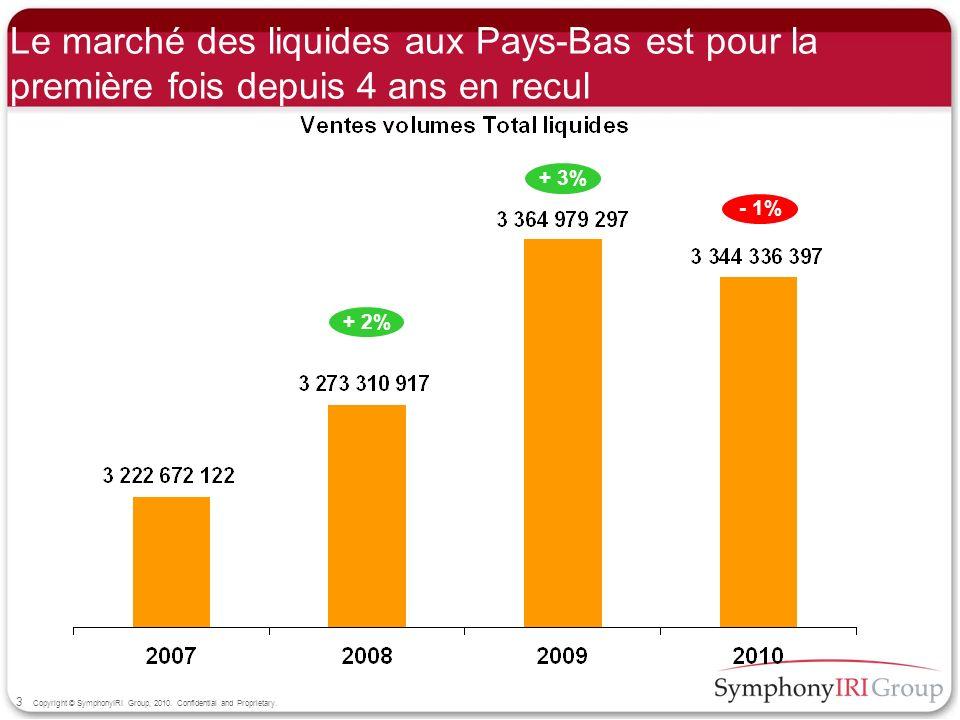 Le marché des liquides aux Pays-Bas est pour la première fois depuis 4 ans en recul