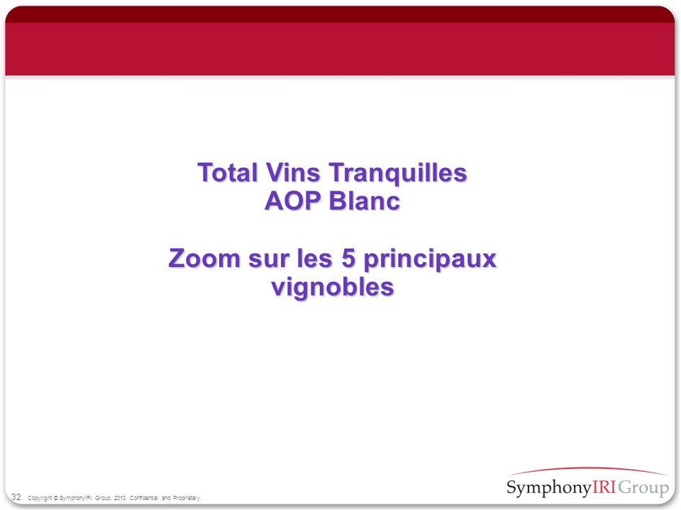 Total Vins Tranquilles AOP Blanc Zoom sur les 5 principaux vignobles