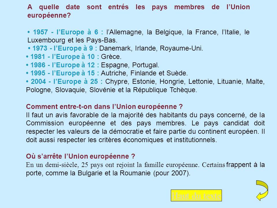 A quelle date sont entrés les pays membres de l'Union européenne