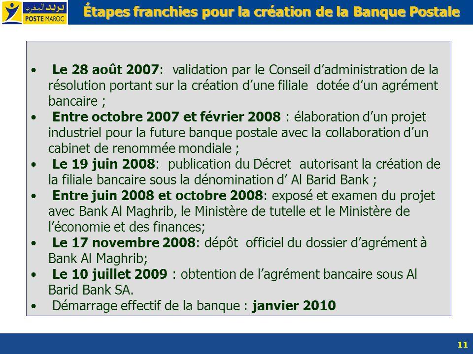Étapes franchies pour la création de la Banque Postale