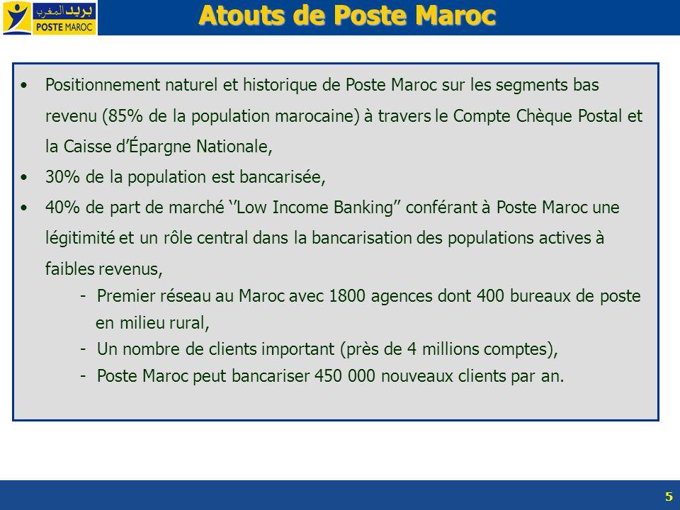 Atouts de Poste Maroc
