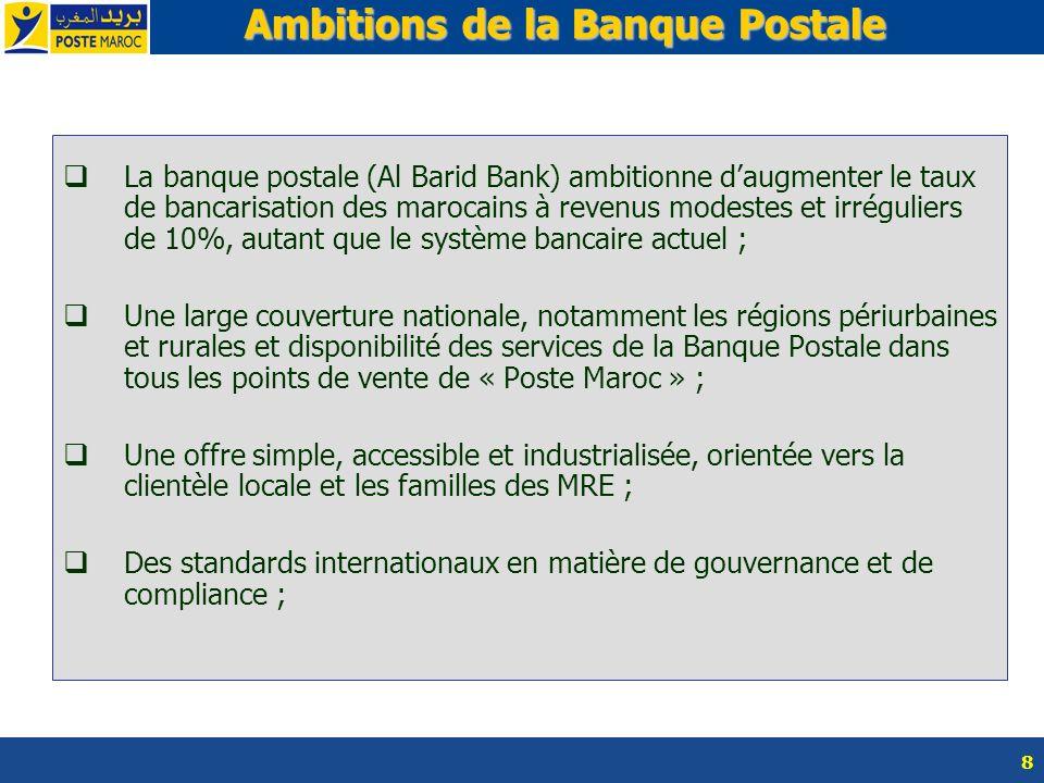 Ambitions de la Banque Postale