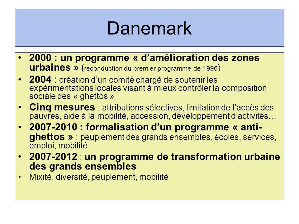 Danemark 2000 : un programme « d'amélioration des zones urbaines » (reconduction du premier programme de 1996)