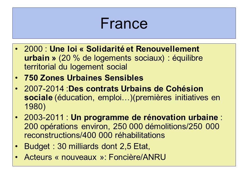 France 2000 : Une loi « Solidarité et Renouvellement urbain » (20 % de logements sociaux) : équilibre territorial du logement social.
