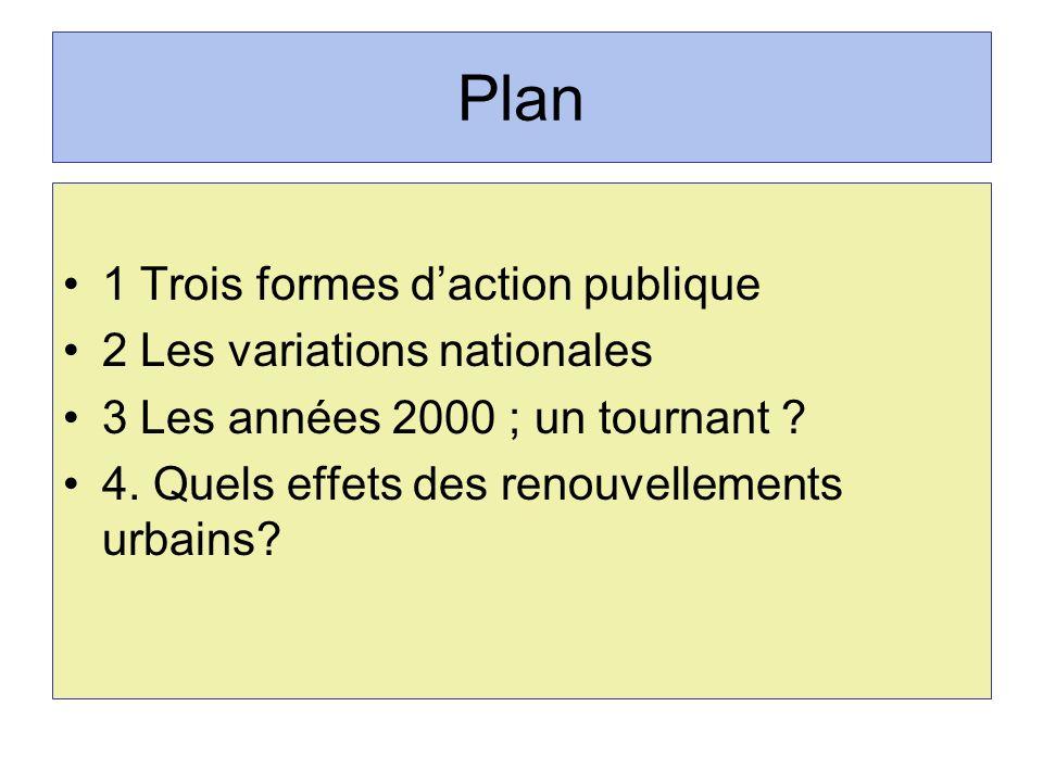 Plan 1 Trois formes d'action publique 2 Les variations nationales