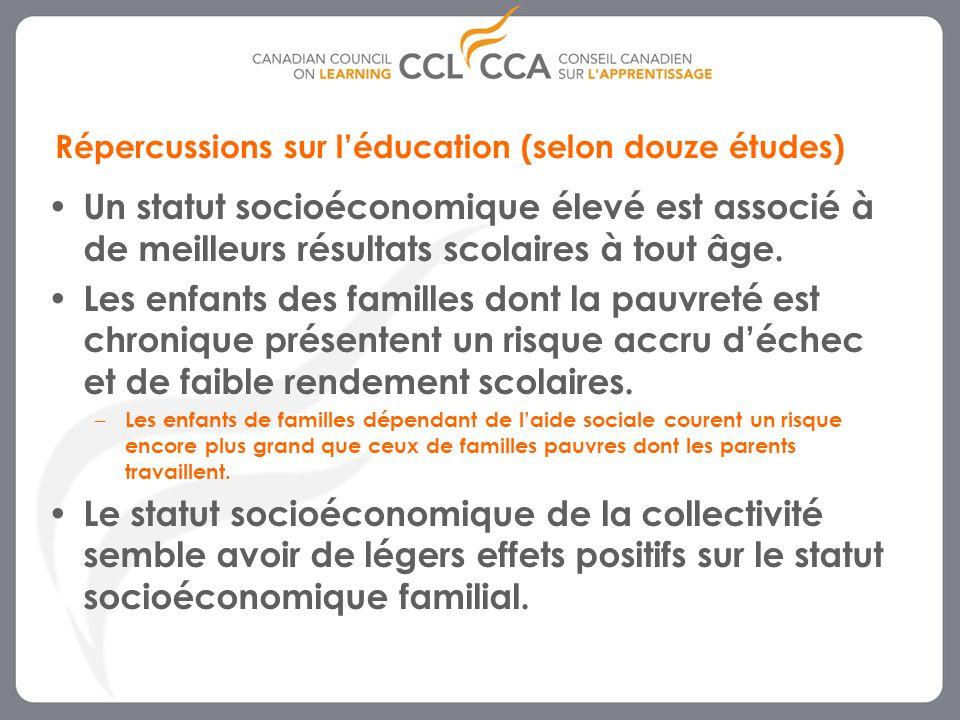 Répercussions sur l'éducation (selon douze études)