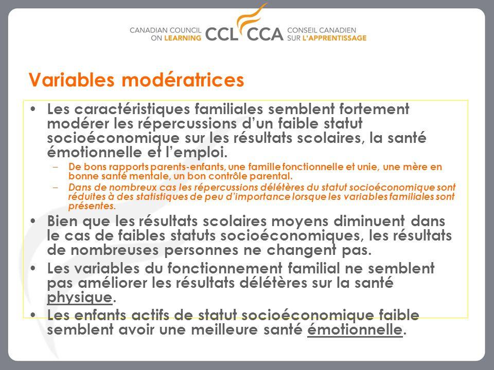 Variables modératrices