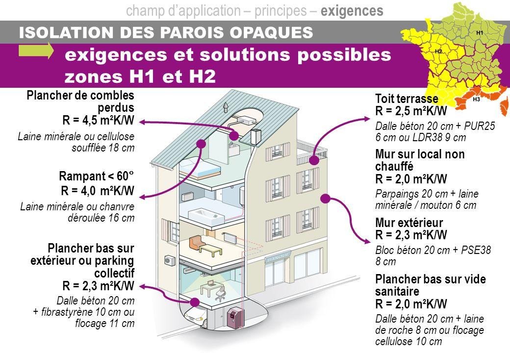 exigences et solutions possibles zones H1 et H2