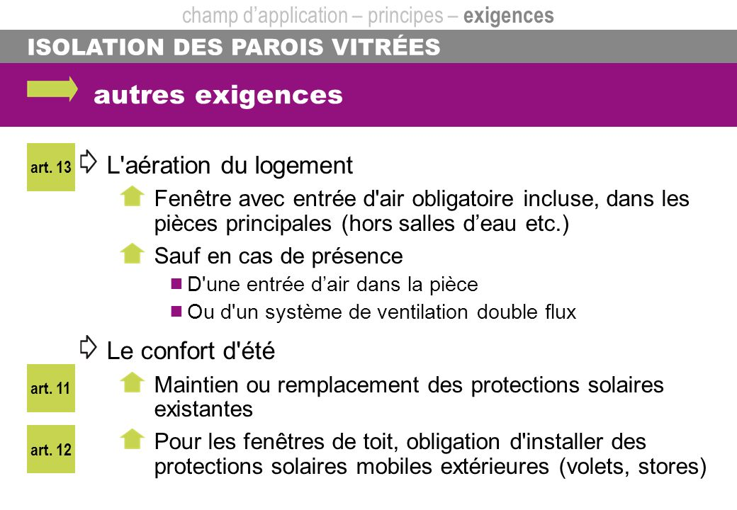 champ d'application – principes – exigences