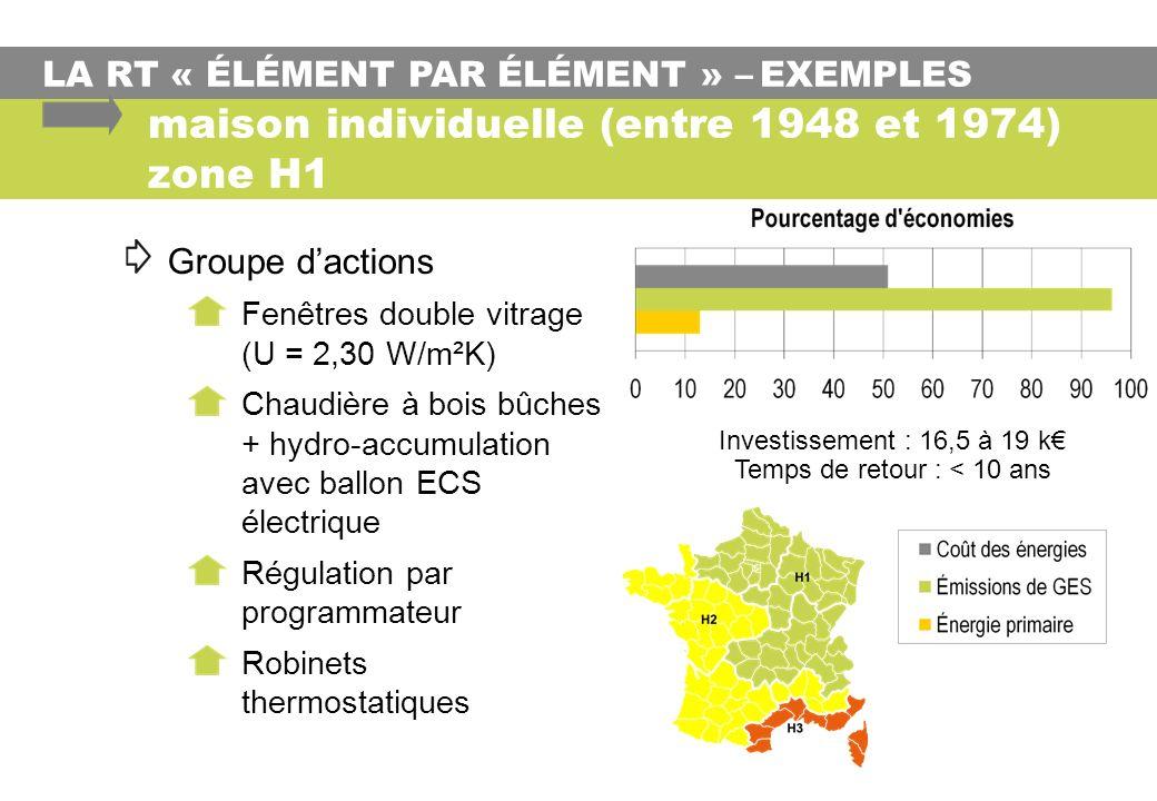 Deuxime Partie La Rglementation Thermique Pour Les Btiments