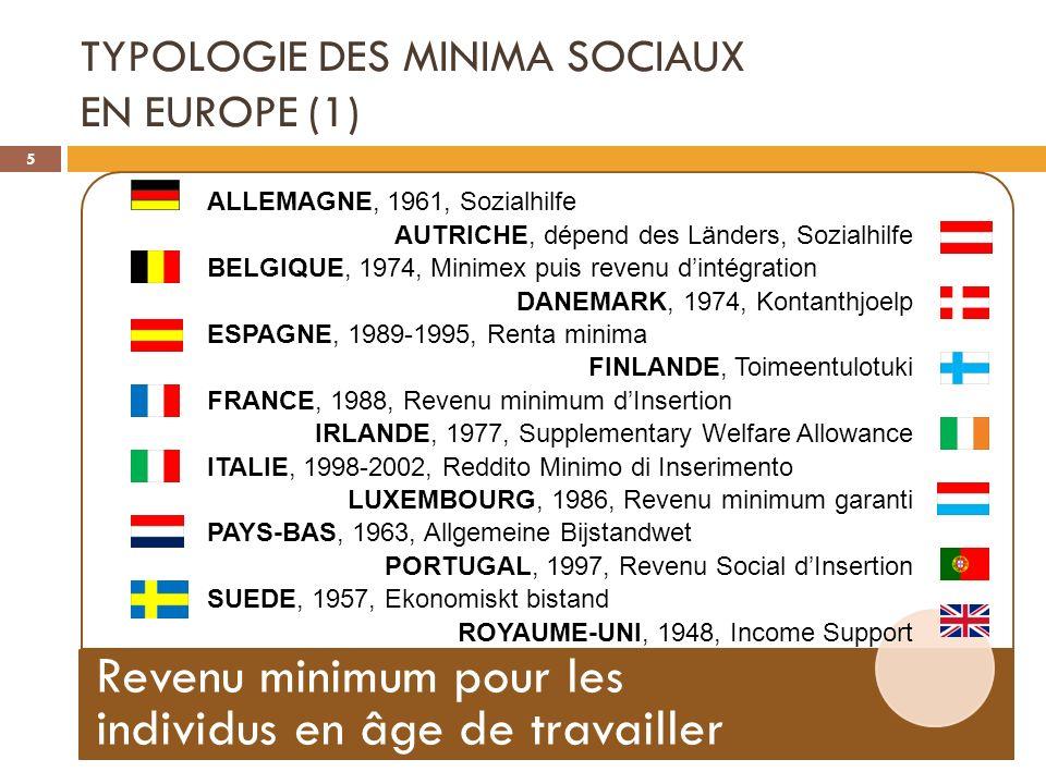 TYPOLOGIE DES MINIMA SOCIAUX EN EUROPE (1)