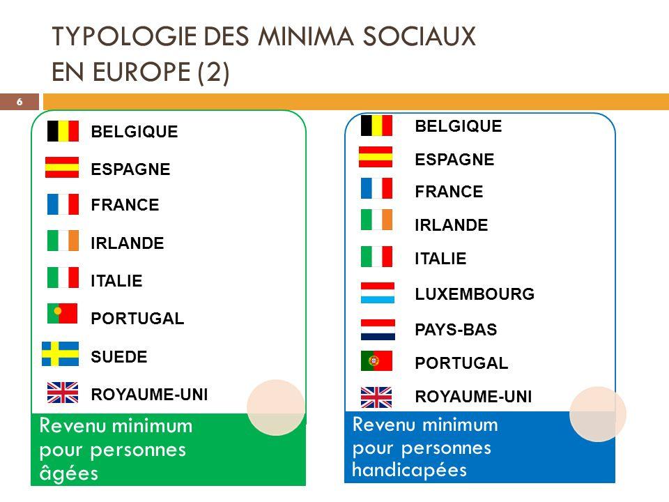 TYPOLOGIE DES MINIMA SOCIAUX EN EUROPE (2)