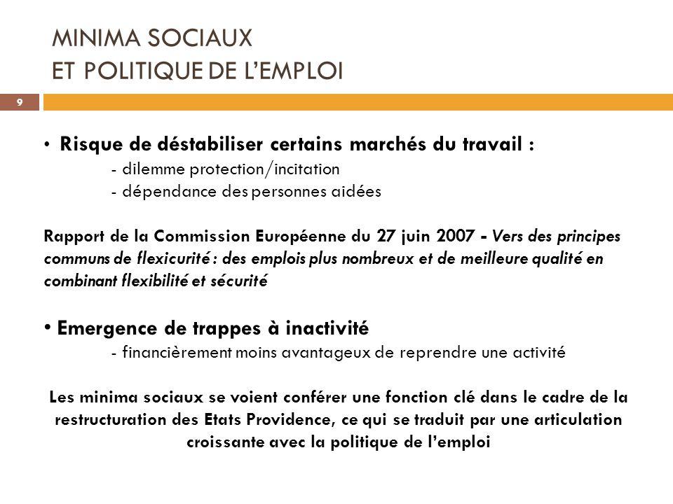 MINIMA SOCIAUX ET POLITIQUE DE L'EMPLOI