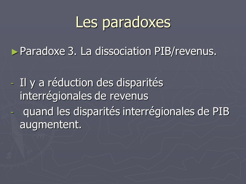 Les paradoxes Paradoxe 3. La dissociation PIB/revenus.