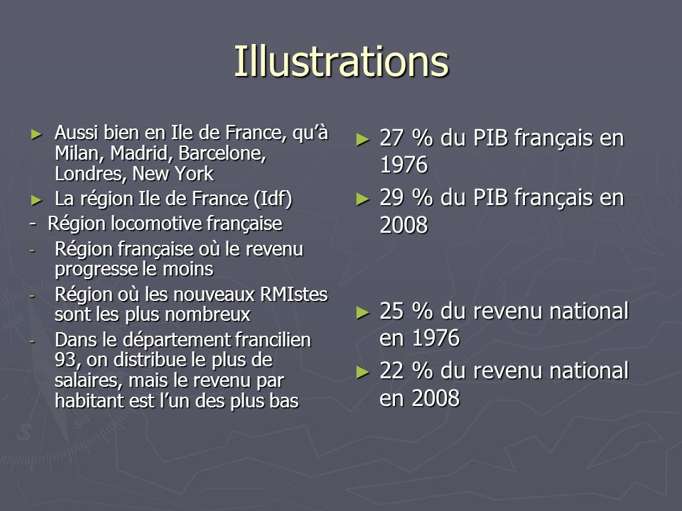 Illustrations 27 % du PIB français en 1976