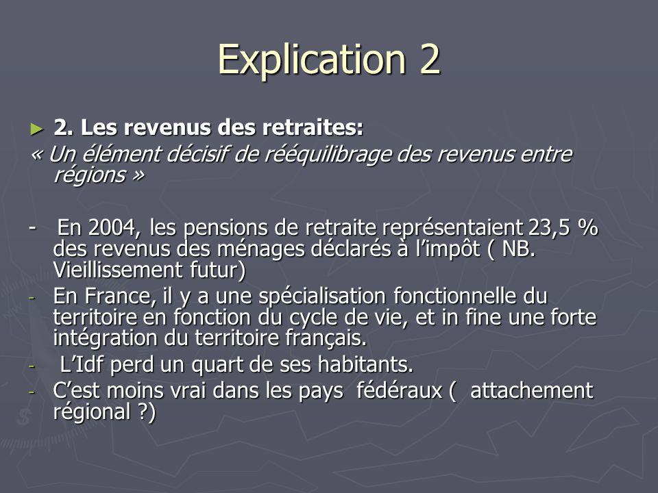 Explication 2 2. Les revenus des retraites: