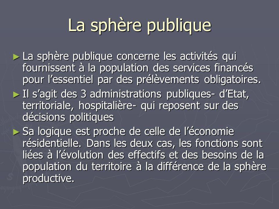La sphère publique