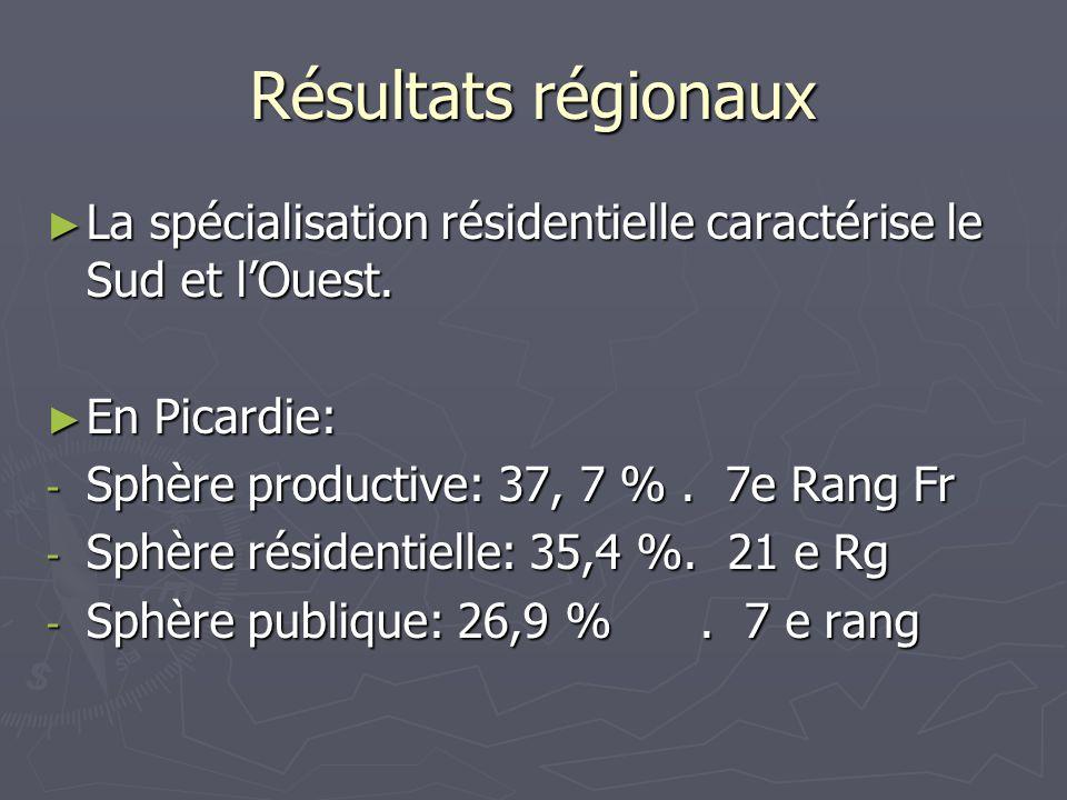 Résultats régionaux La spécialisation résidentielle caractérise le Sud et l'Ouest. En Picardie: Sphère productive: 37, 7 % . 7e Rang Fr.