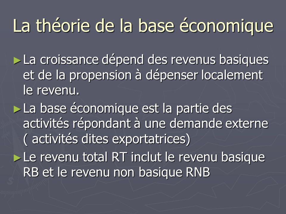 La théorie de la base économique