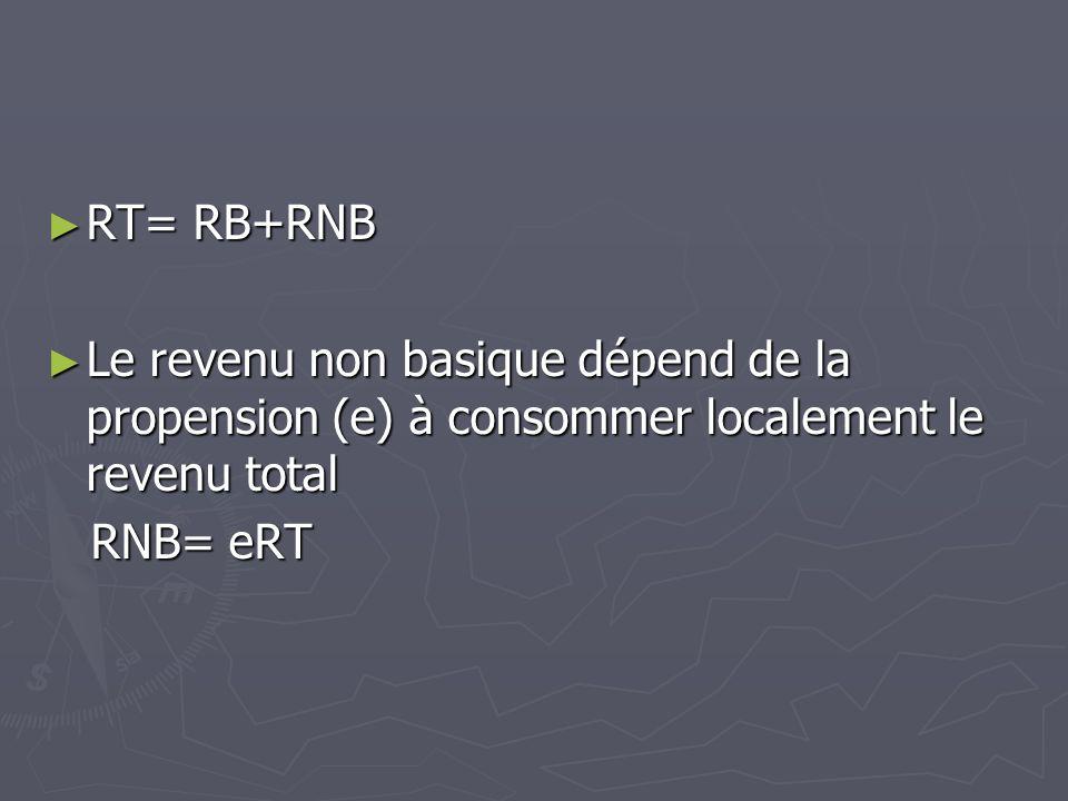 RT= RB+RNB Le revenu non basique dépend de la propension (e) à consommer localement le revenu total.